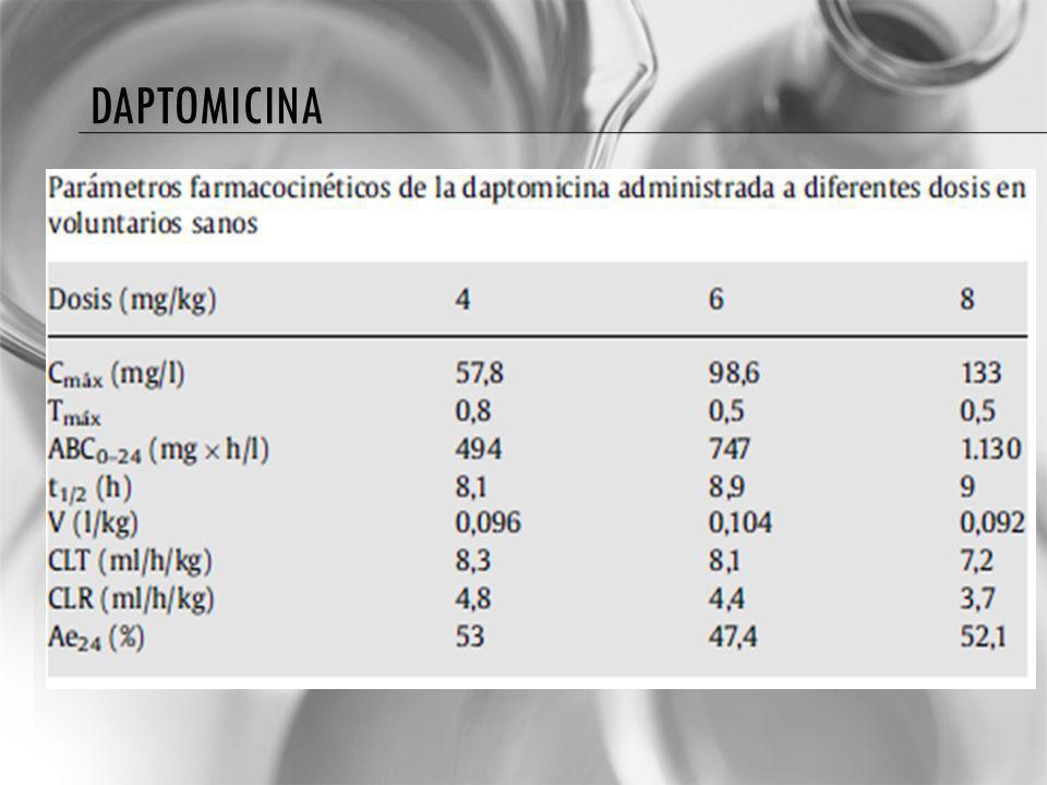 Daptomicina