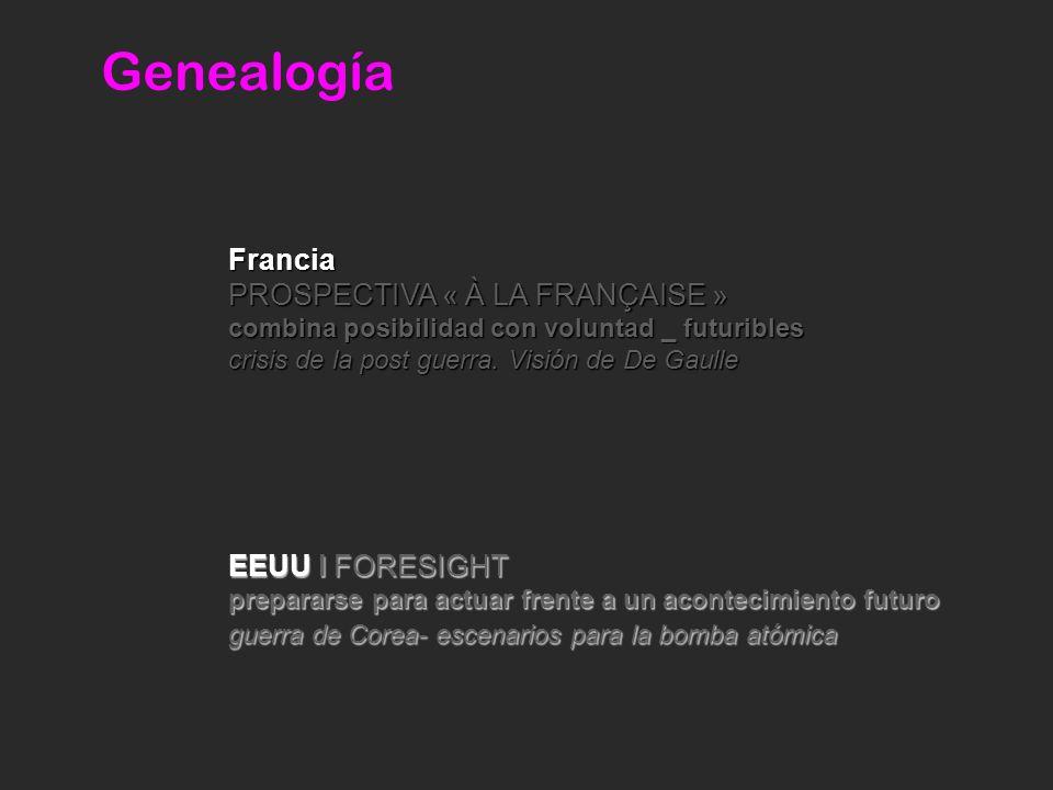 Genealogía Francia PROSPECTIVA « À LA FRANÇAISE » EEUU l FORESIGHT