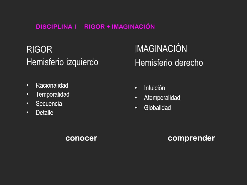 IMAGINACIÓN RIGOR Hemisferio derecho Hemisferio izquierdo
