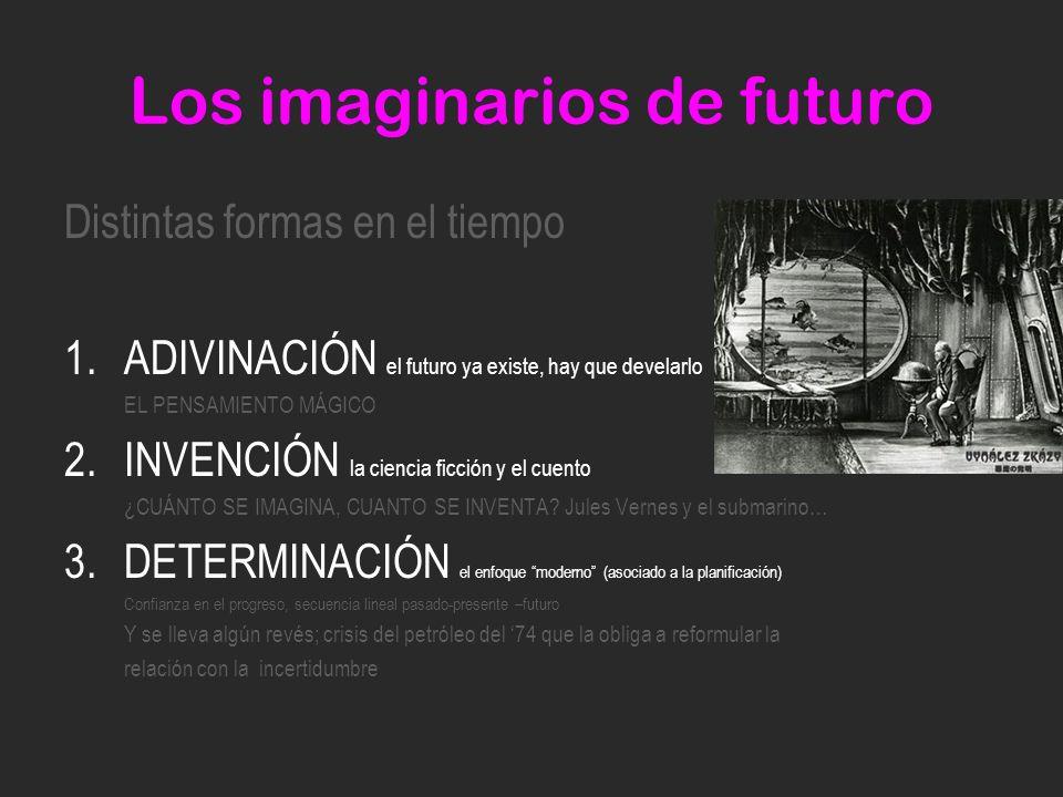 Los imaginarios de futuro
