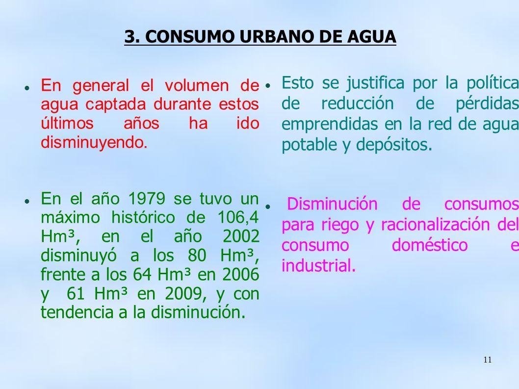 3. CONSUMO URBANO DE AGUA Esto se justifica por la política de reducción de pérdidas emprendidas en la red de agua potable y depósitos.