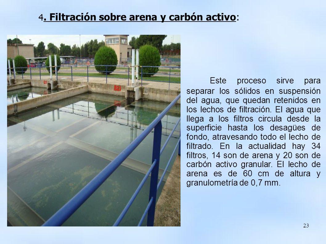 4. Filtración sobre arena y carbón activo: