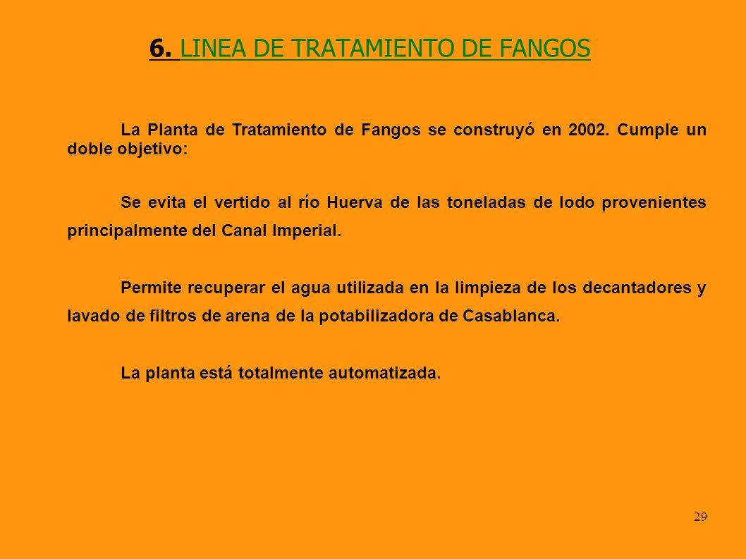 6. LINEA DE TRATAMIENTO DE FANGOS