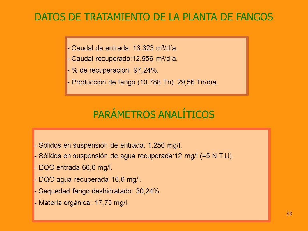 DATOS DE TRATAMIENTO DE LA PLANTA DE FANGOS