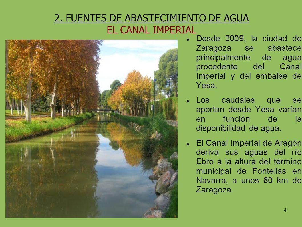 2. FUENTES DE ABASTECIMIENTO DE AGUA EL CANAL IMPERIAL