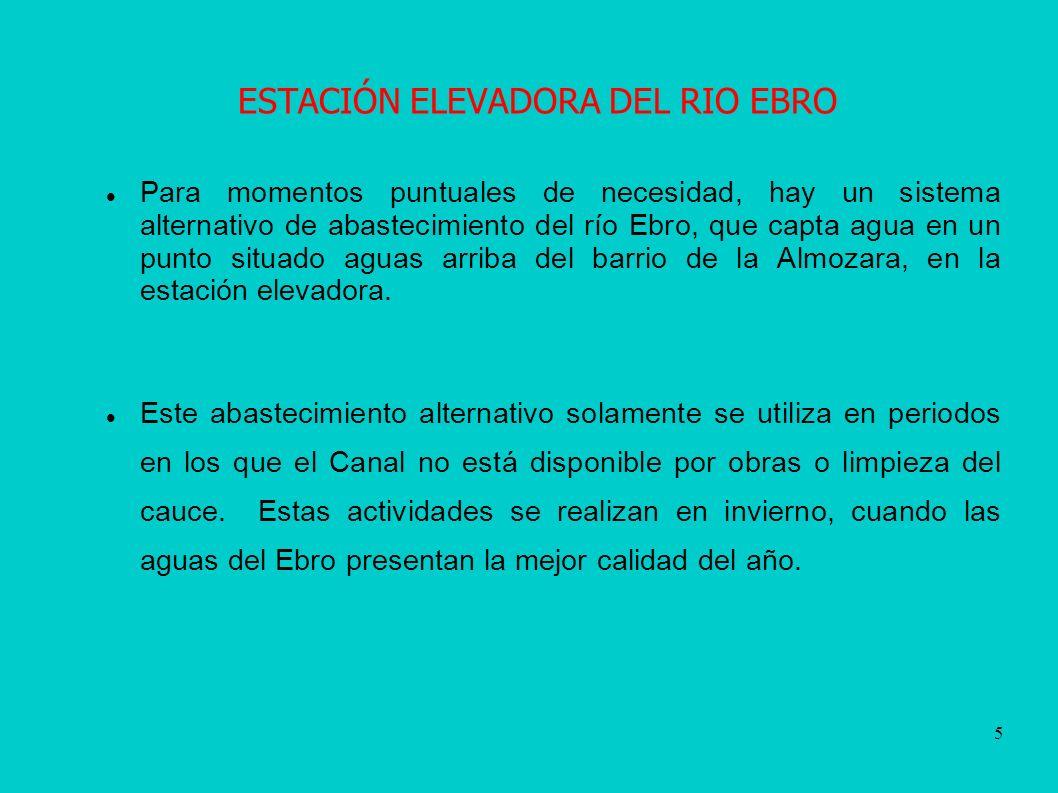 ESTACIÓN ELEVADORA DEL RIO EBRO