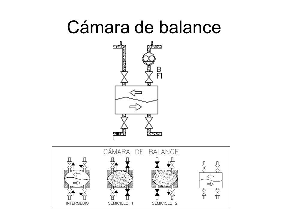 Cámara de balance