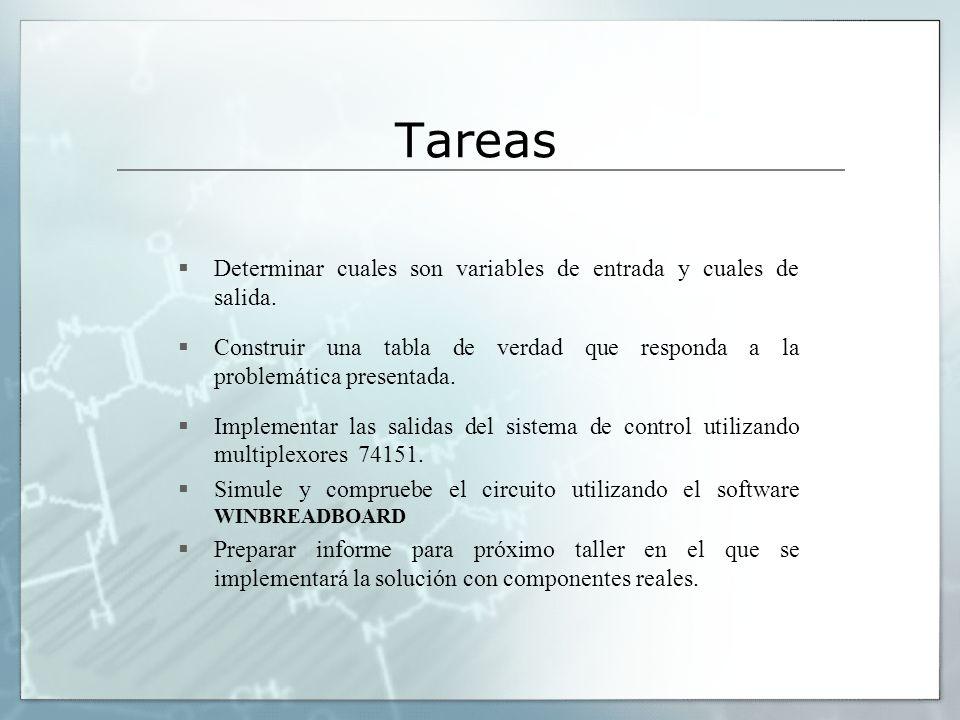 Tareas Determinar cuales son variables de entrada y cuales de salida.
