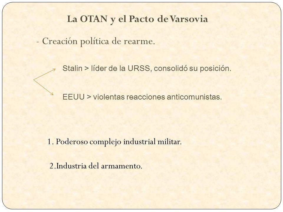 La OTAN y el Pacto de Varsovia