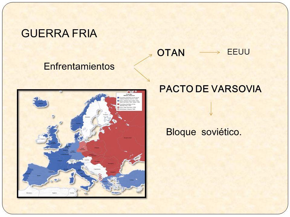 GUERRA FRIA OTAN Enfrentamientos PACTO DE VARSOVIA Bloque soviético.