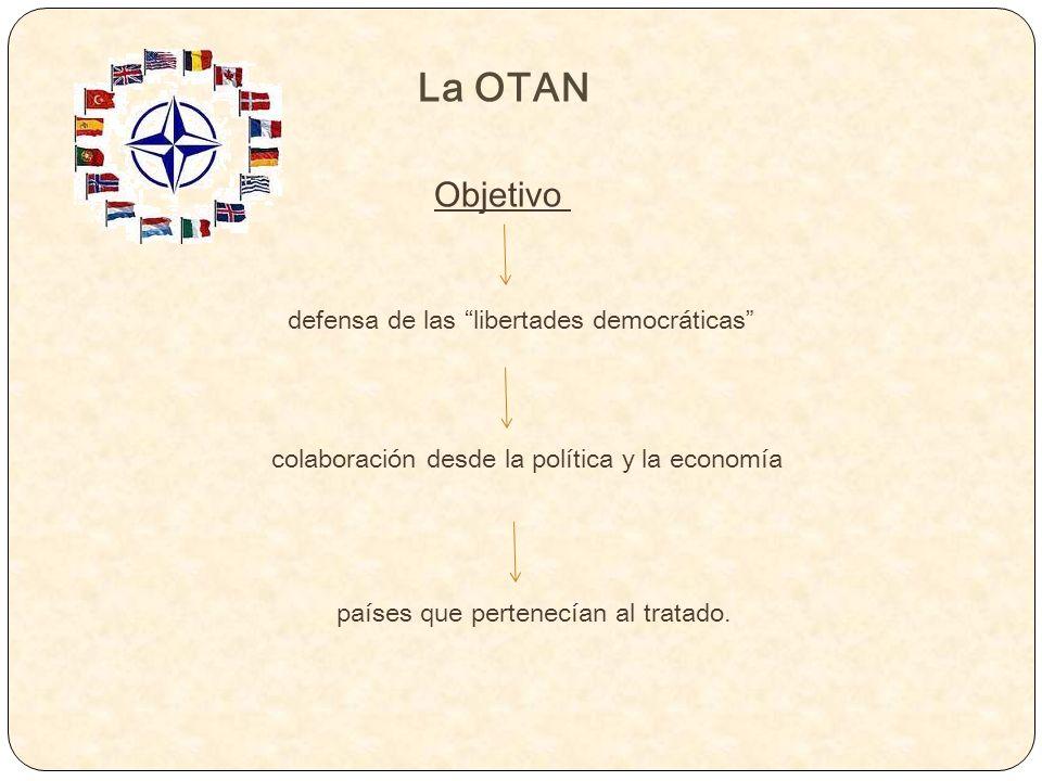 La OTAN Objetivo defensa de las libertades democráticas