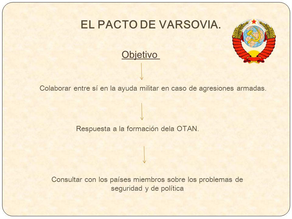 EL PACTO DE VARSOVIA. Objetivo
