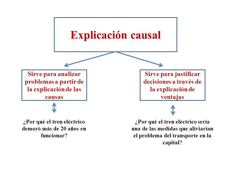 Explicación causal Sirve para analizar problemas a partir de la explicación de las causas.
