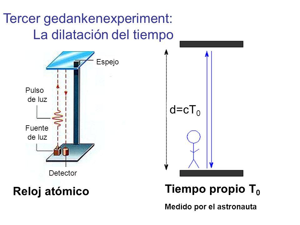 Tercer gedankenexperiment: La dilatación del tiempo