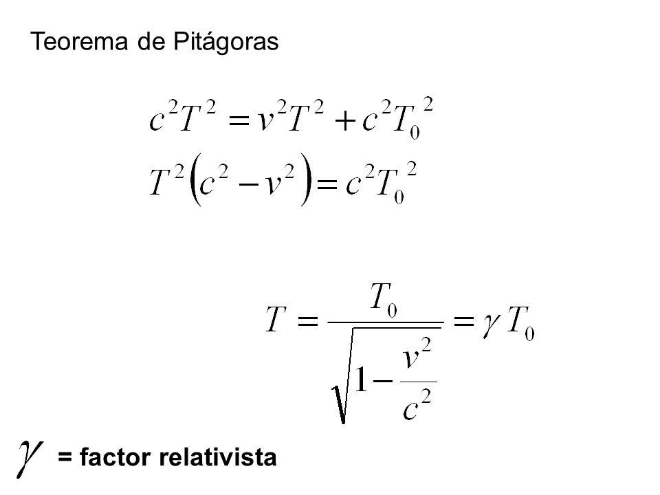 Teorema de Pitágoras = factor relativista