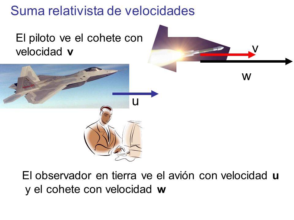 Suma relativista de velocidades