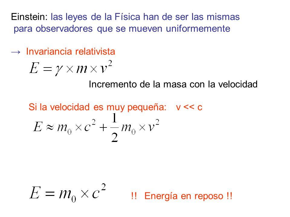 Einstein: las leyes de la Física han de ser las mismas