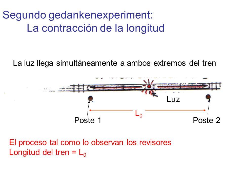 Segundo gedankenexperiment: La contracción de la longitud