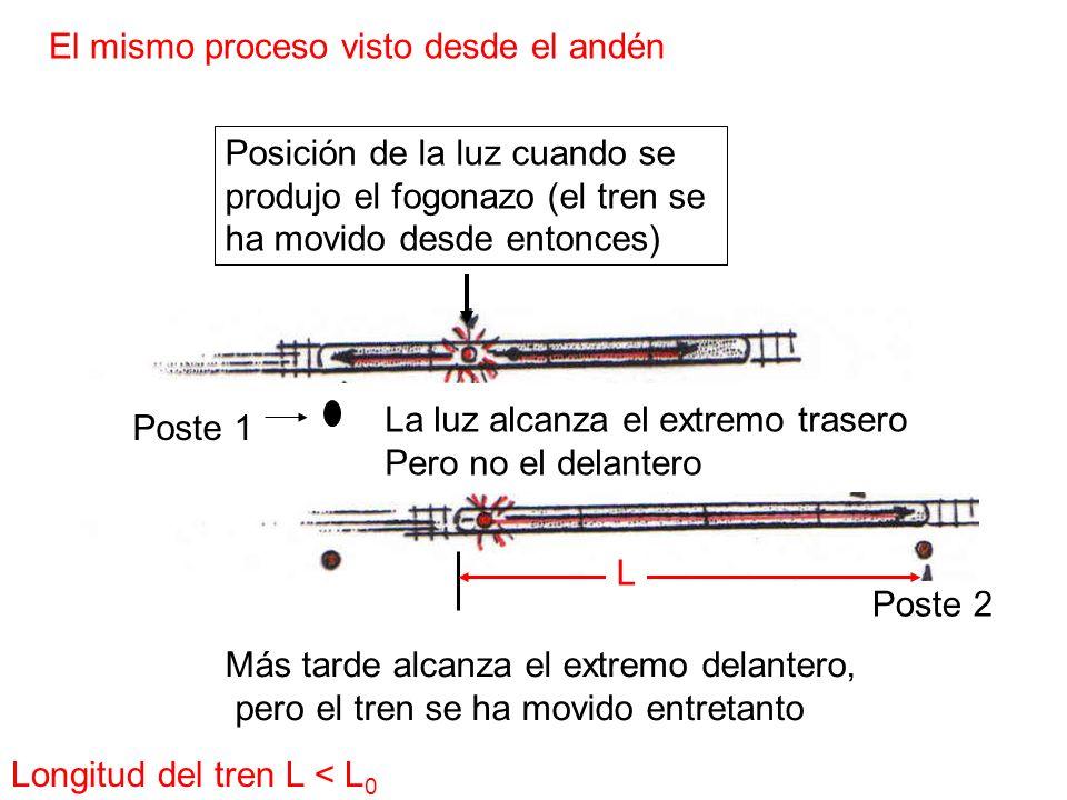 El mismo proceso visto desde el andén