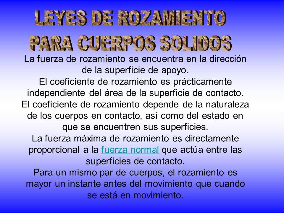 LEYES DE ROZAMIENTO PARA CUERPOS SOLIDOS
