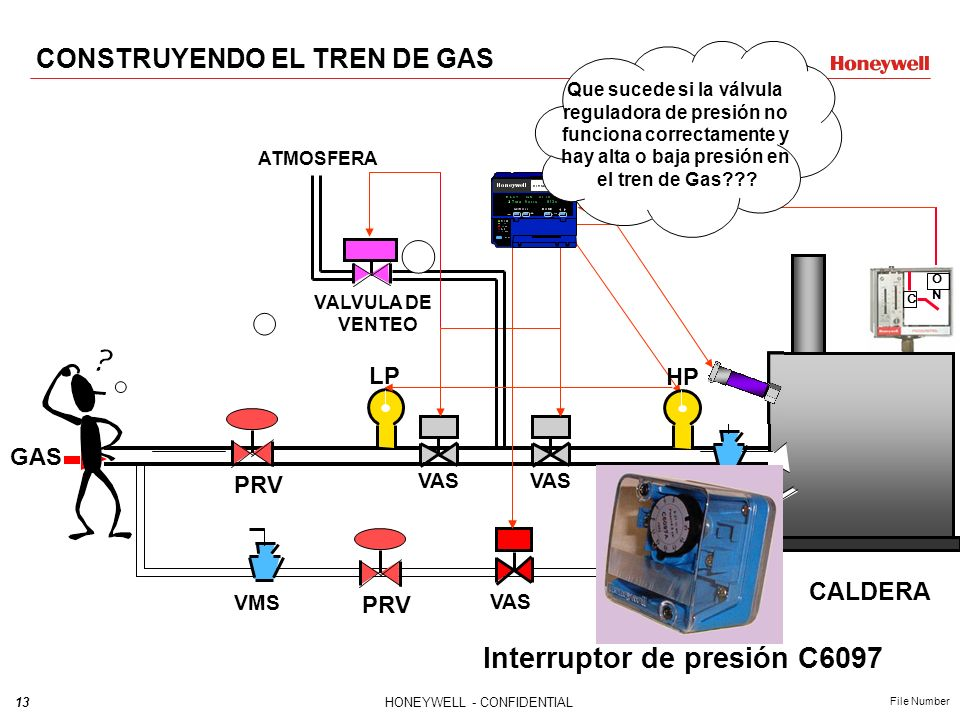 Interruptor de presión C6097