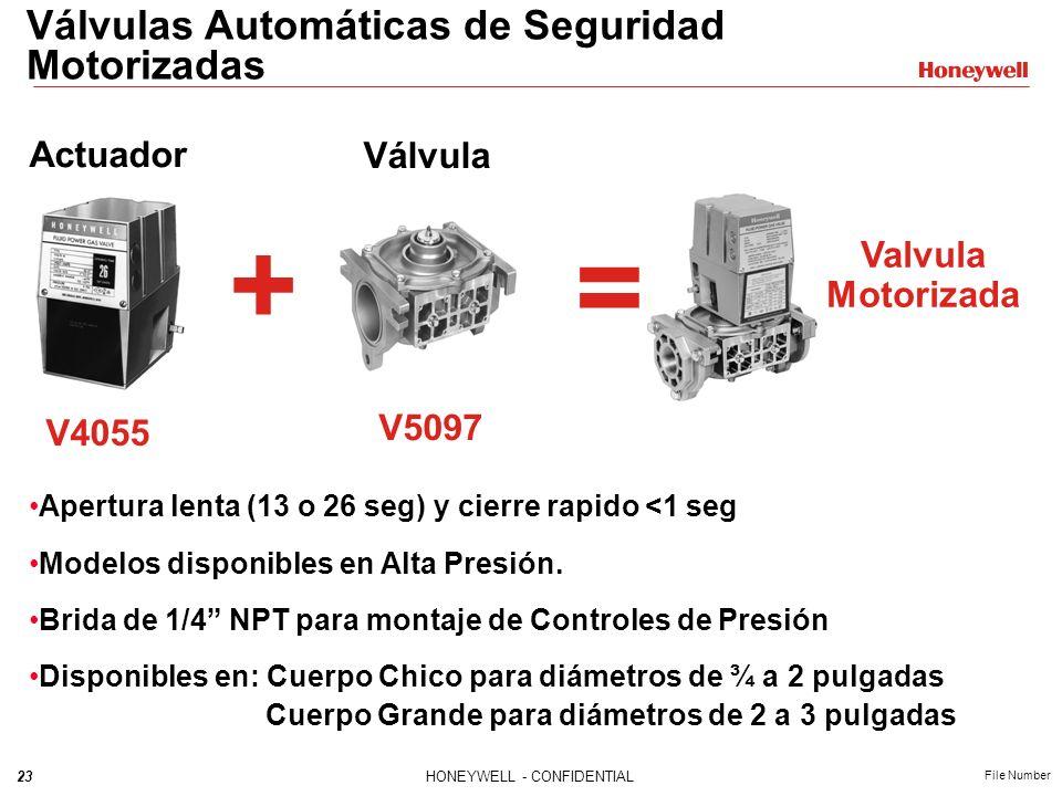 + = Válvulas Automáticas de Seguridad Motorizadas Actuador Válvula