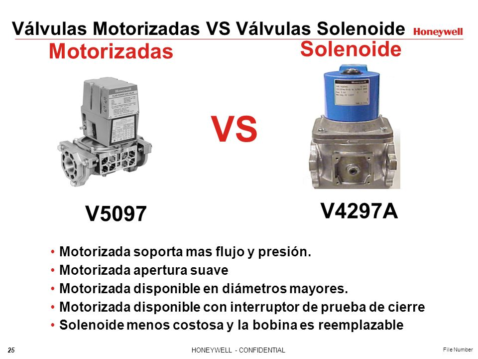 Válvulas Motorizadas VS Válvulas Solenoide