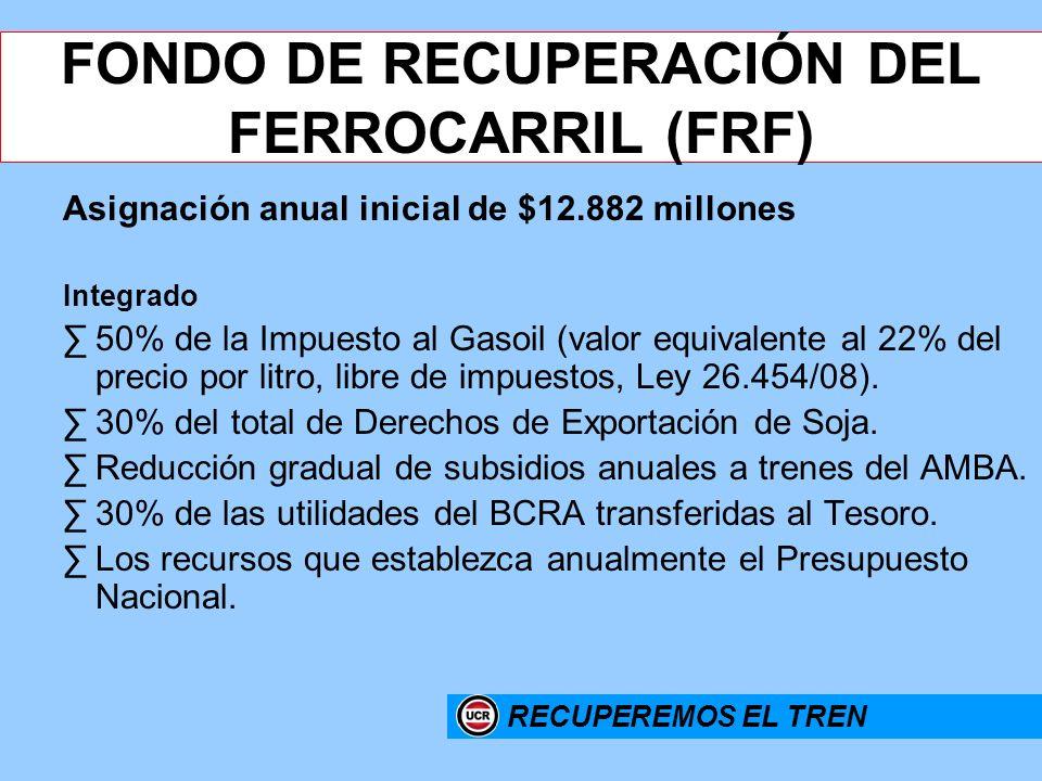 FONDO DE RECUPERACIÓN DEL FERROCARRIL (FRF)