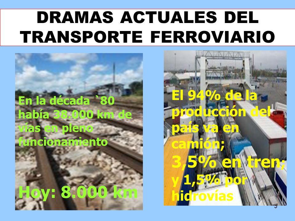 DRAMAS ACTUALES DEL TRANSPORTE FERROVIARIO