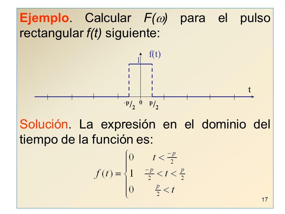 Ejemplo. Calcular F() para el pulso rectangular f(t) siguiente: