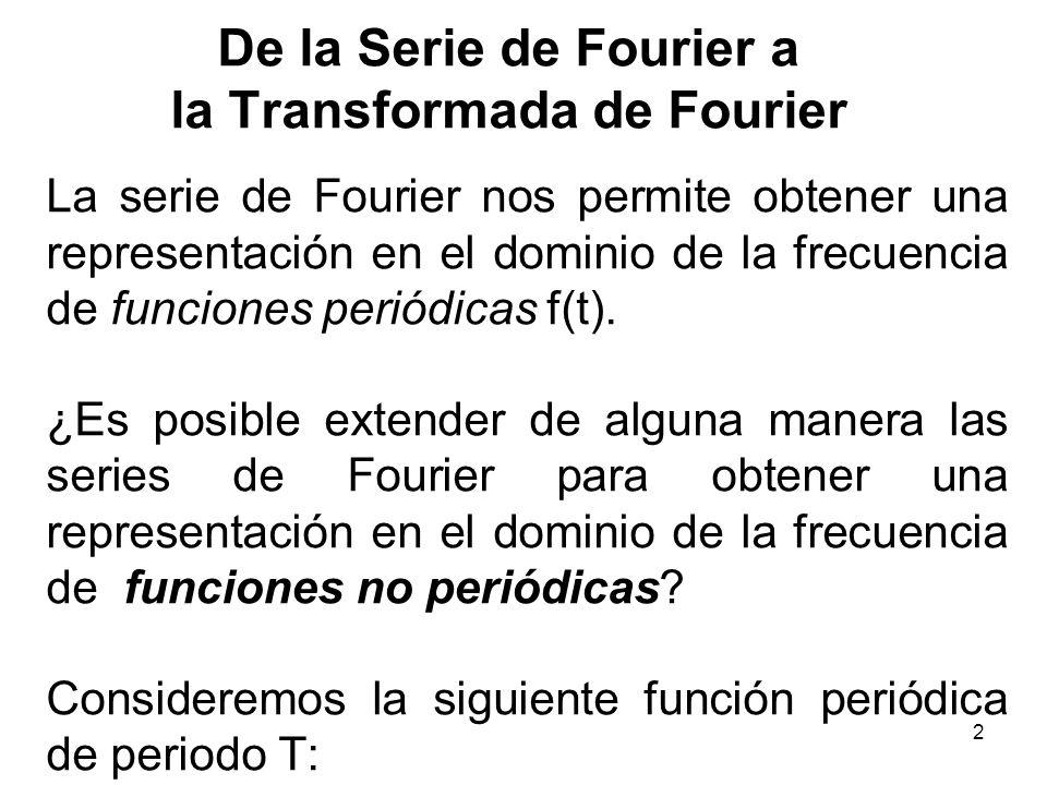 De la Serie de Fourier a la Transformada de Fourier