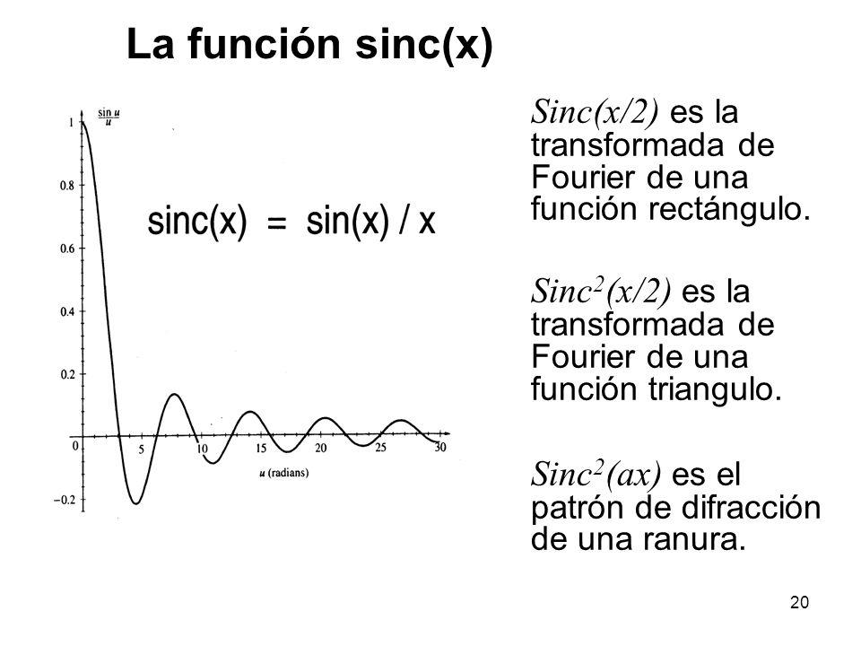 La función sinc(x) Sinc(x/2) es la transformada de Fourier de una función rectángulo.