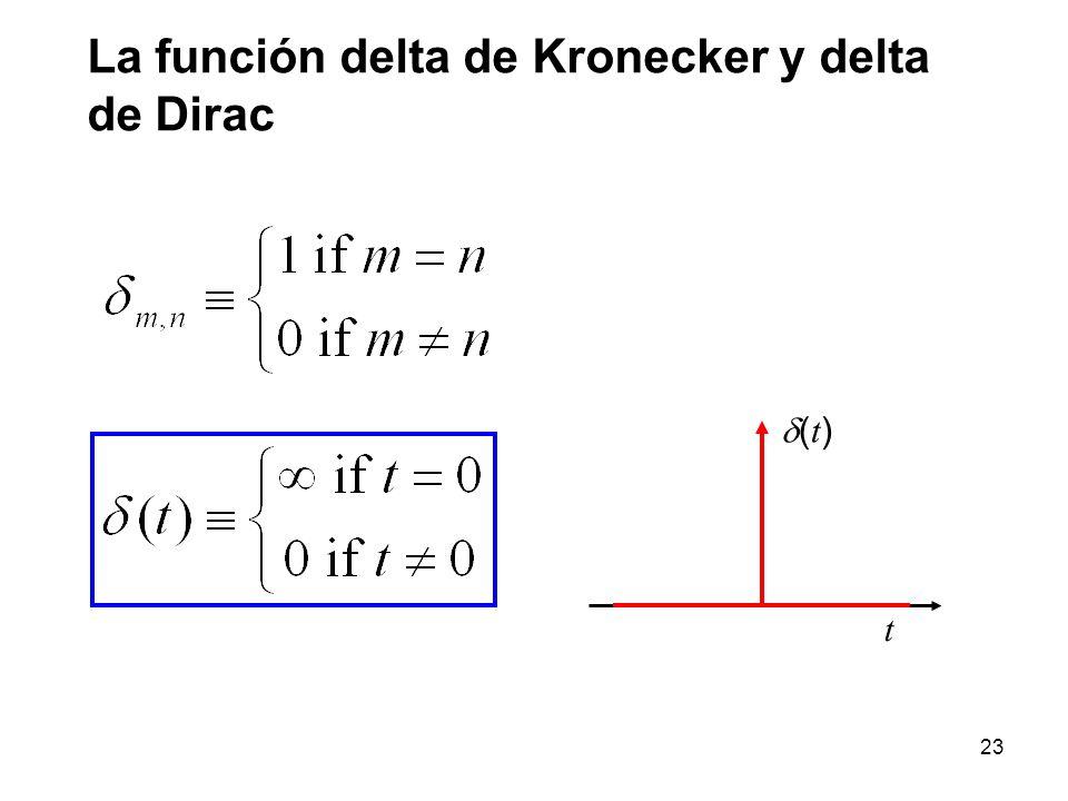 La función delta de Kronecker y delta de Dirac