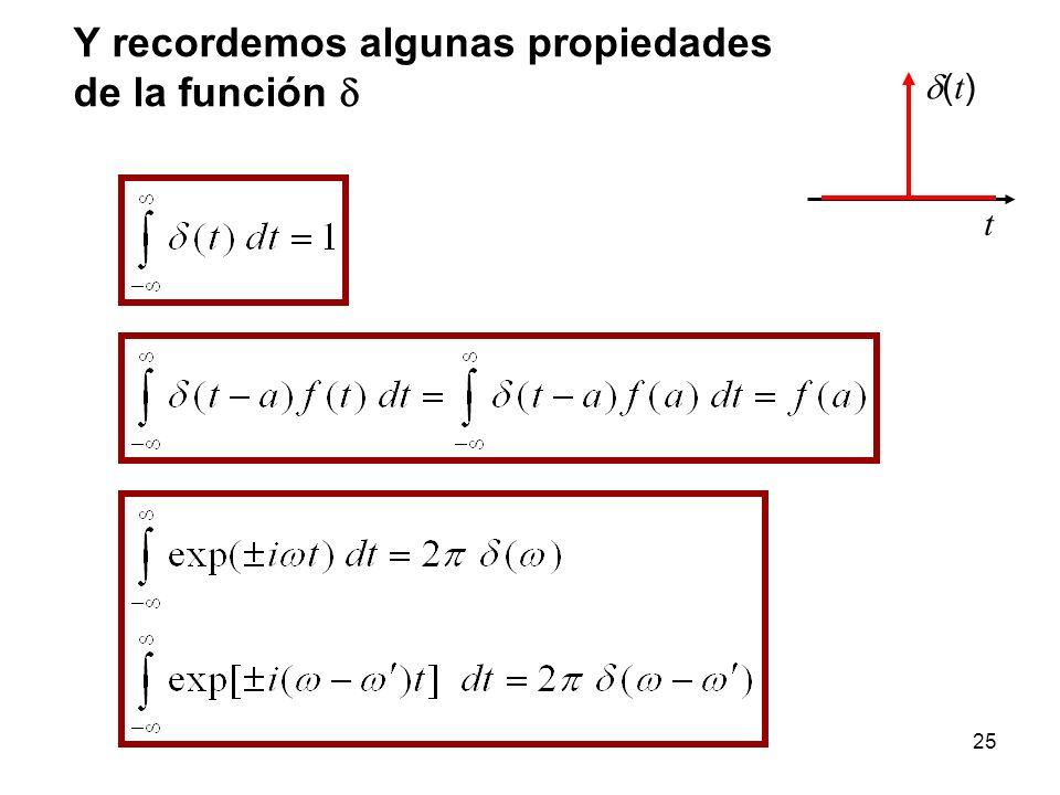 Y recordemos algunas propiedades de la función d