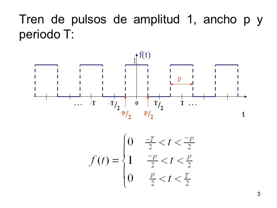 Tren de pulsos de amplitud 1, ancho p y periodo T: