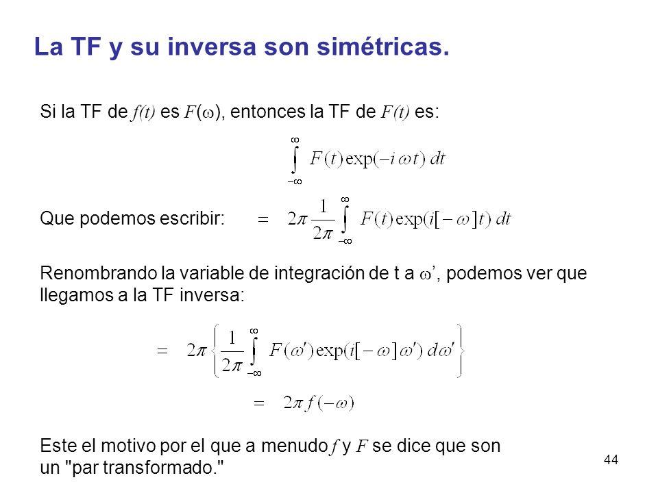 La TF y su inversa son simétricas.