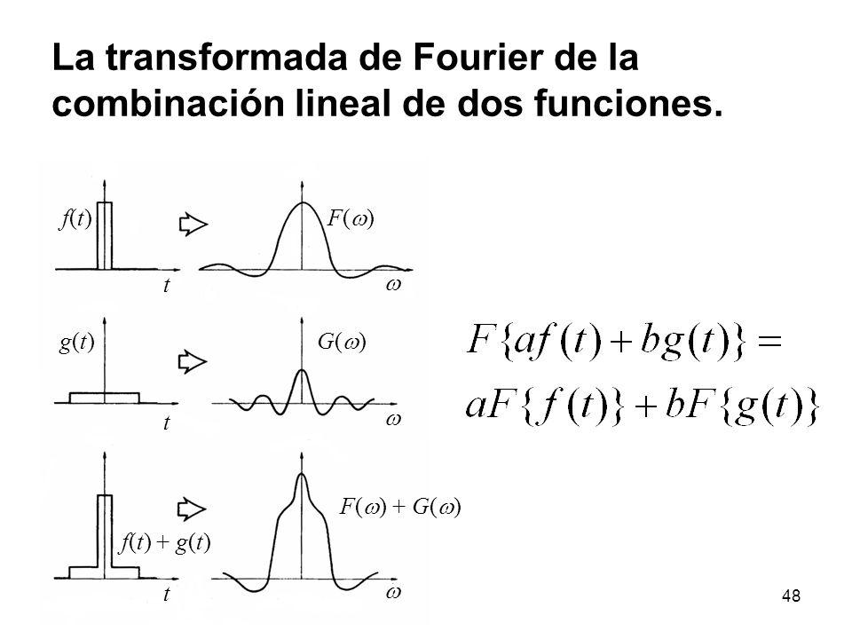 La transformada de Fourier de la combinación lineal de dos funciones.