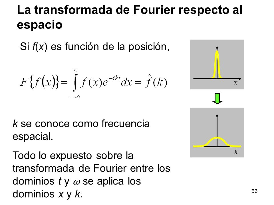 La transformada de Fourier respecto al espacio