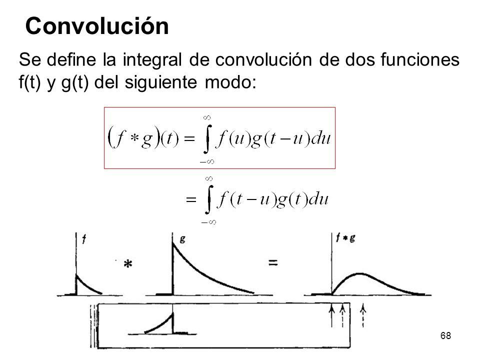 Convolución Se define la integral de convolución de dos funciones