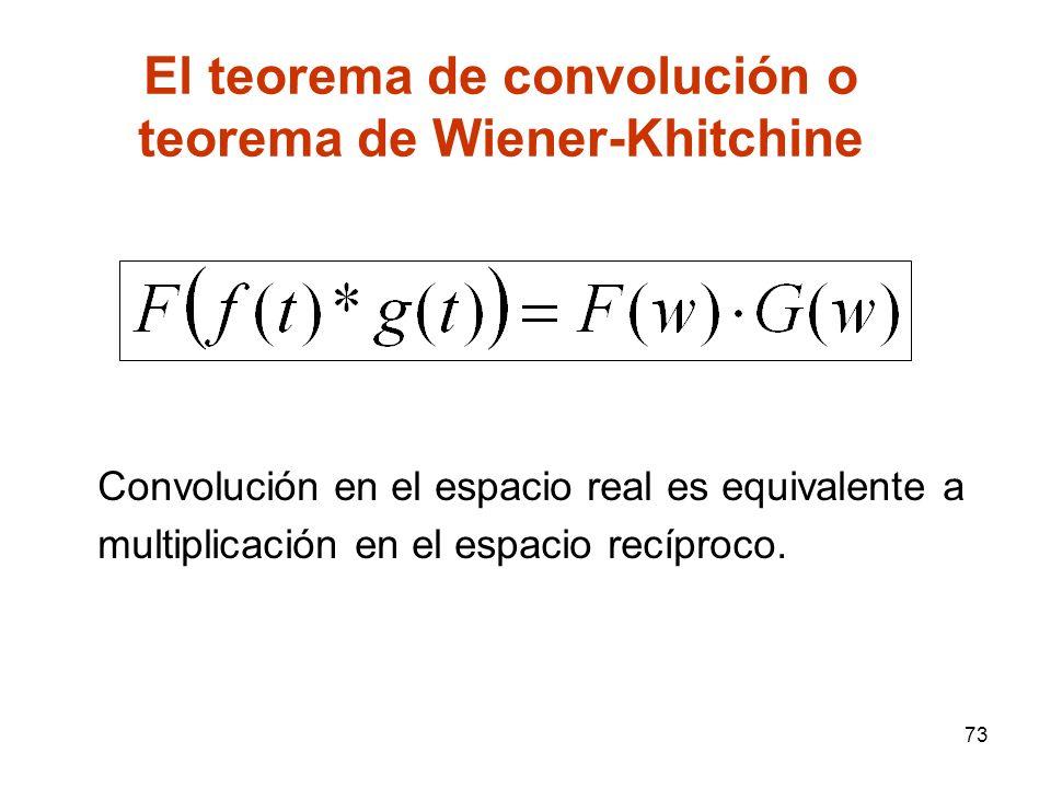 El teorema de convolución o teorema de Wiener-Khitchine
