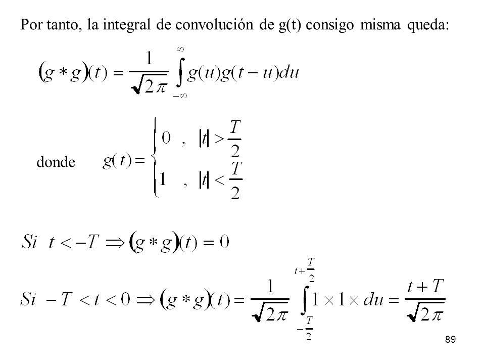 Por tanto, la integral de convolución de g(t) consigo misma queda: