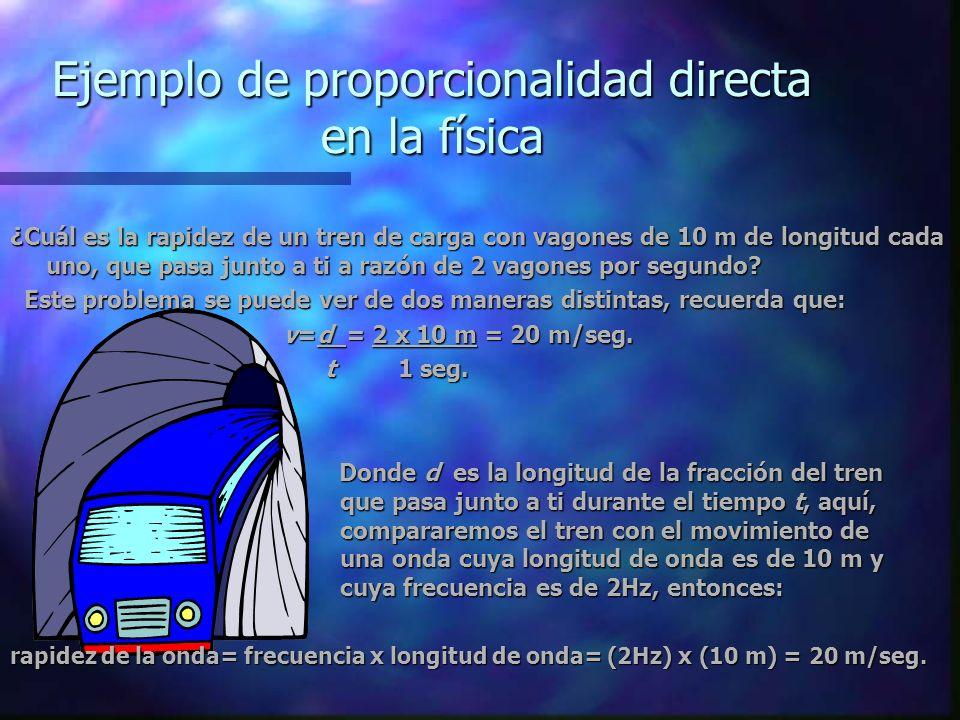 Ejemplo de proporcionalidad directa en la física