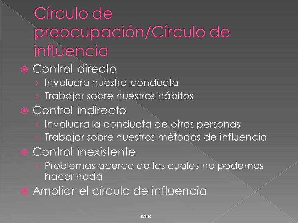 Círculo de preocupación/Círculo de influencia