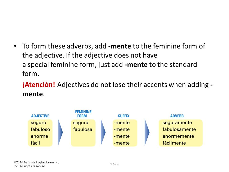 ¡Atención! Adjectives do not lose their accents when adding -mente.