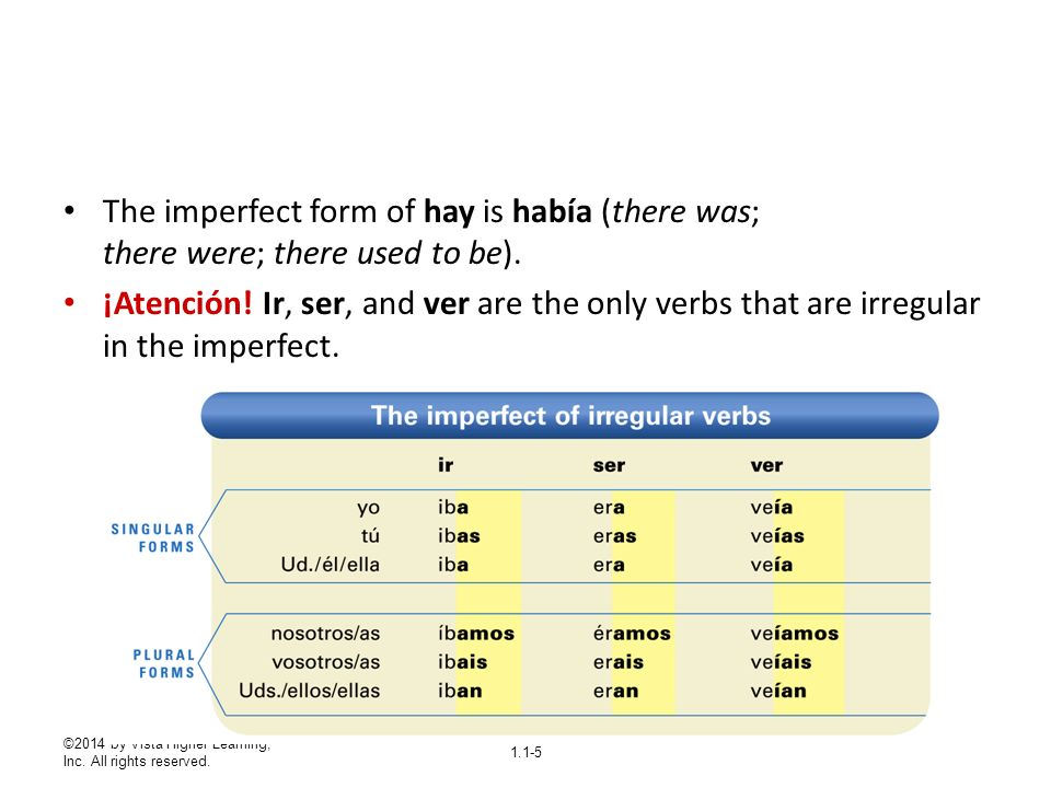 The imperfect form of hay is había (there was; there were; there used to be).
