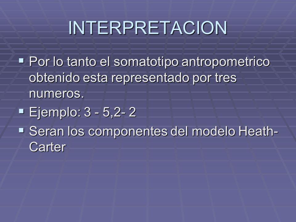 INTERPRETACION Por lo tanto el somatotipo antropometrico obtenido esta representado por tres numeros.