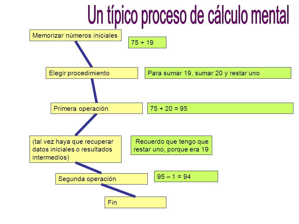 Un típico proceso de cálculo mental