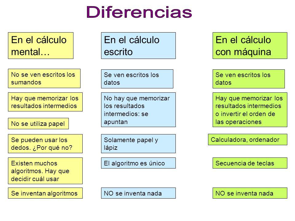 Diferencias En el cálculo mental… En el cálculo escrito