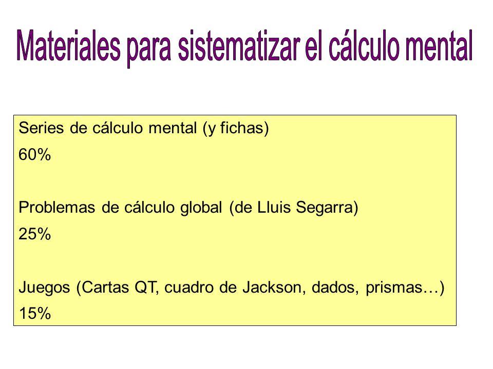 Materiales para sistematizar el cálculo mental