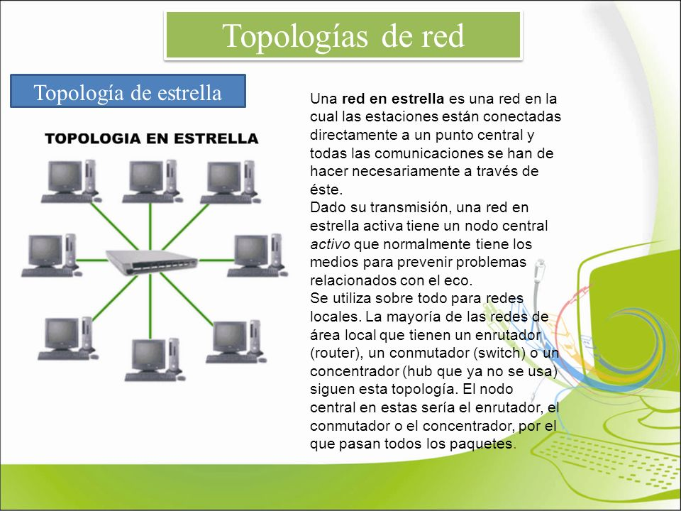 Topologías de red Topología de estrella